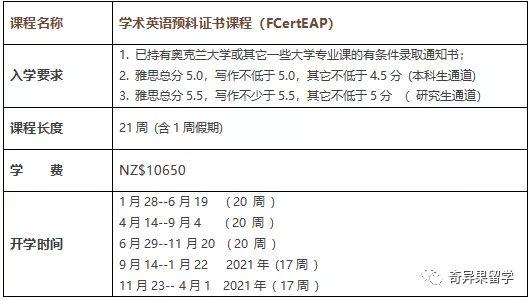 3月雅思考试已取消!准留学生们该如何应对?(含2020新西兰八大语言直升班入读条件)