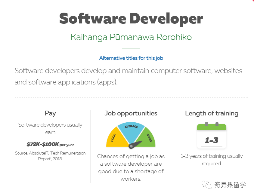 你一定不要错过!从IT实践项目中学习软件开发技术,并且无需专业背景的应用计算机硕士!